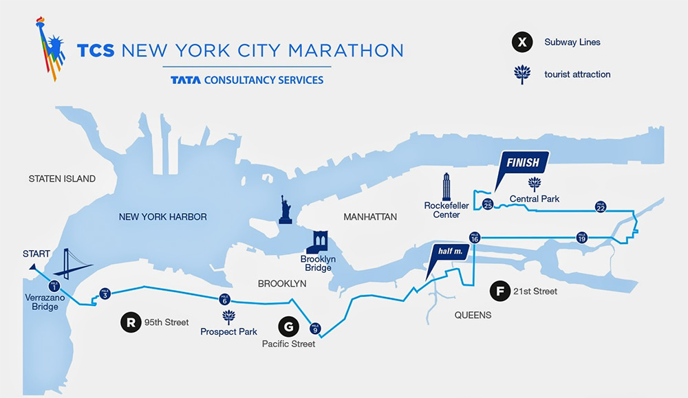 Parcours New York City Marathon world